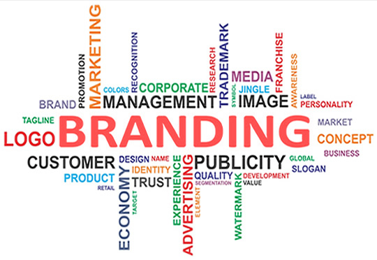 word cloud branding