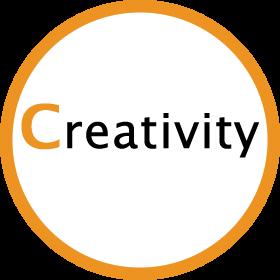 creativity-circle-index