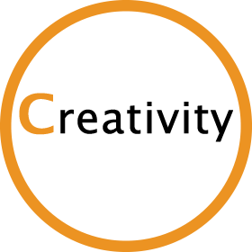 creativity-circle-index